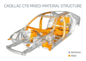 Cadillac CT6 Mixed-Material Structure